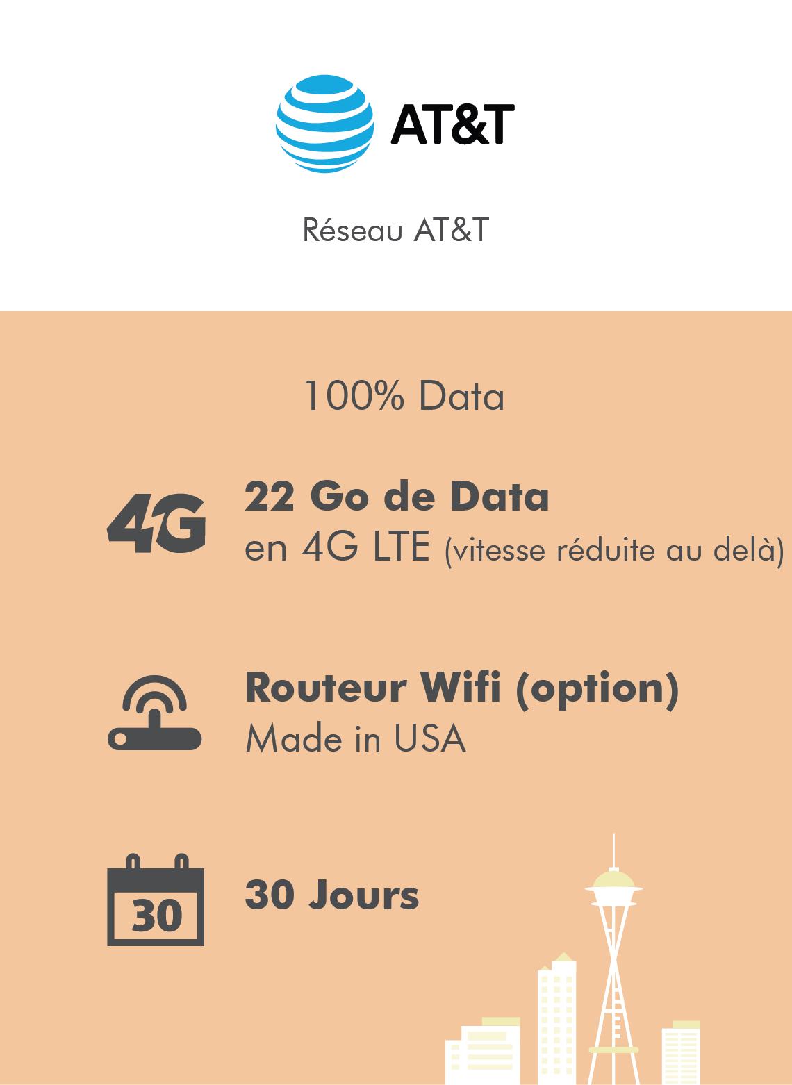 AT&T 100% Data