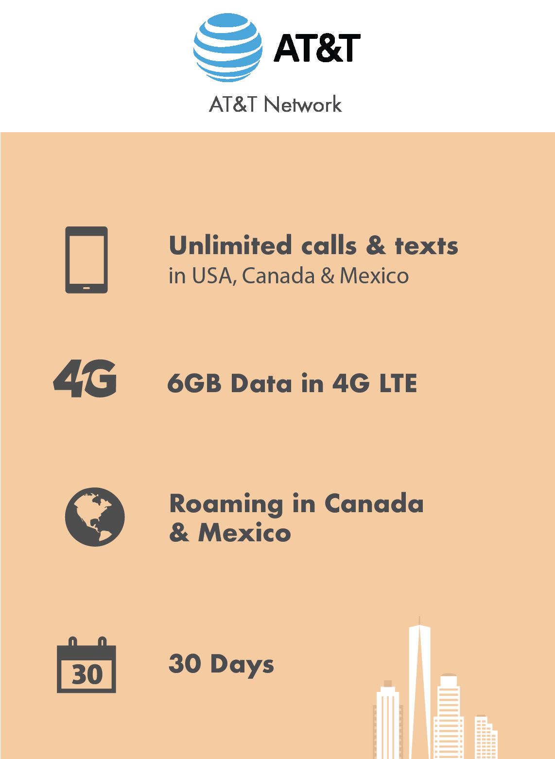 AT&T - 6GB Prepaid